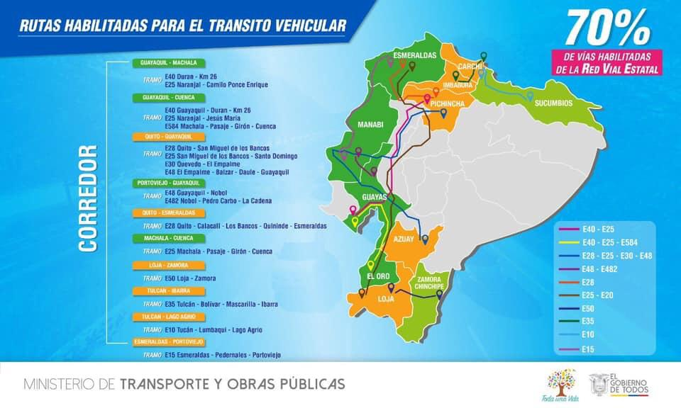 Ecuador Generalstreik Straßenblockaden